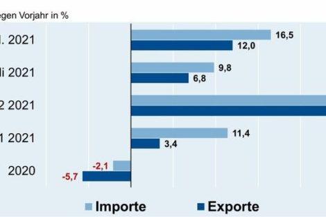 Pr_2021-075_a_exporte_importe_s.jpg