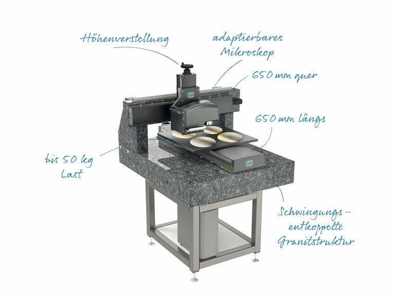Steinmeyer bietet automatisierte Wafer-Inspektion großer und schwerer Proben