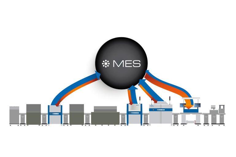 Individuelle MES-Anbindung für Inspektionssysteme.