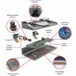 Elektronische Materialien ebnen Fortschritt in Fahrzeugen.