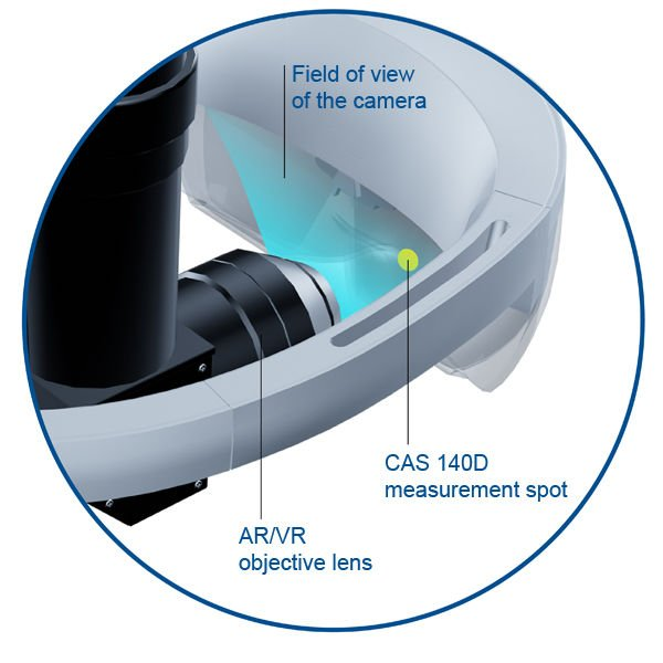 Short-Pulse-Testing für temperatur-sensitive High-Power LEDs von Instrument Systems