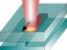 Der Laser hat sich zum bevorzugten Verfahren beim Schweißen von Kunststoffen in verschiedenen Industriezweigen entwickelt.