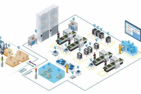 Der Materialfluss bei Continental ist lückenlos vernetzt, digitalisiert und automatisiert.