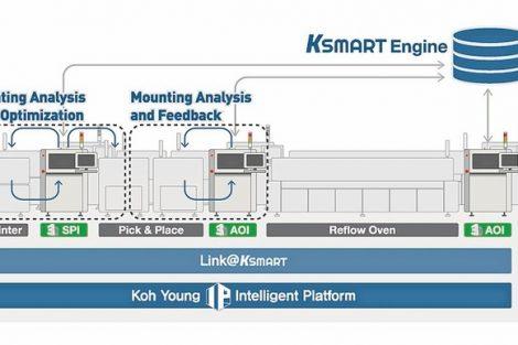 Smart Factory unterstützt Null-Fehler-Produktion