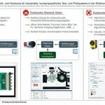 MCD_Elektronik_Bildverarbeitung