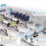 Führende X-Ray Bauteilzählung, AOI & Akustik Inspektionssysteme
