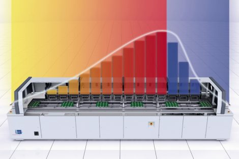 Smart, flexibel, effizient – Konvektionslöten mit System