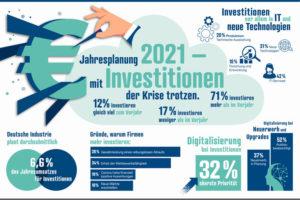 Umfrage belegt – Deutsche Industrie investiert in die Zukunft