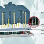 Virtuelle Stecklehre vereinfacht Pin-Inspektion von Steckerbaugruppen
